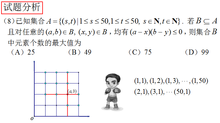 2019海淀高三期末考试数学选填压轴题专项分析