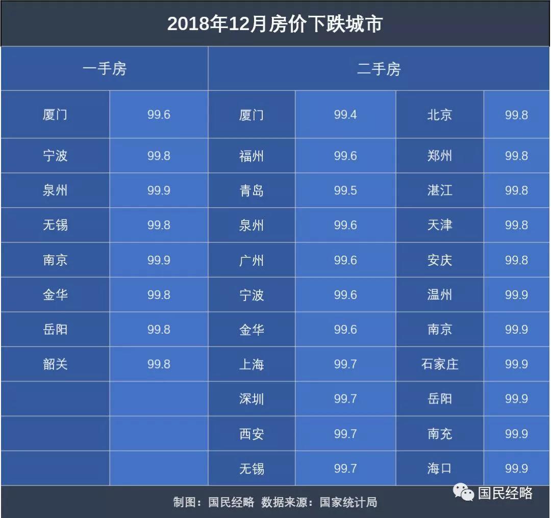 2019年李嘉诚对楼市警告