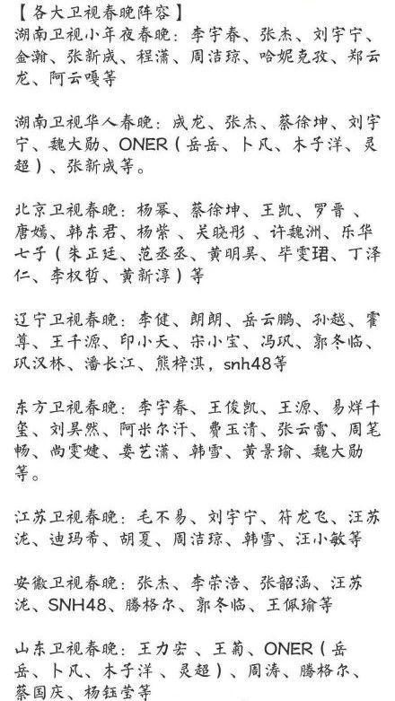 各大卫视春晚阵容曝光,最抢手的竟是网红,北京卫视稳赢?