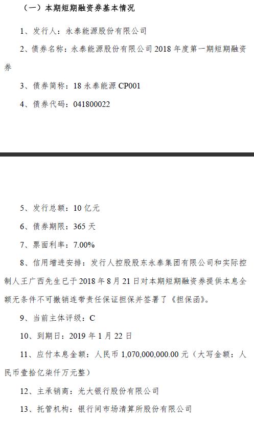 上清所:永泰能源10億元債券未能按期足額償付本息_上清所永泰