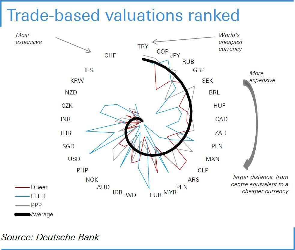最的货币排名_财经眼 钱都去哪了