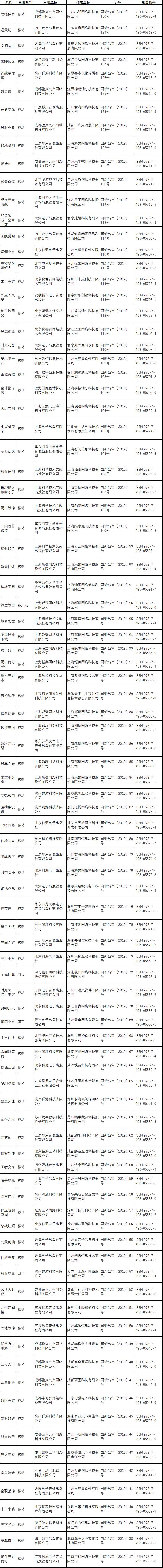 第三批版号过审名单发布,共计93款_游戏
