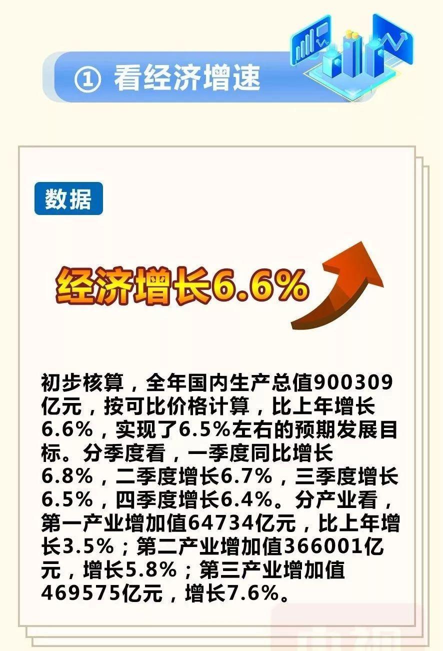 经济总量超过90万亿元 稳居世界第二位