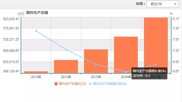2018年台湾人均gdp_台湾gdp