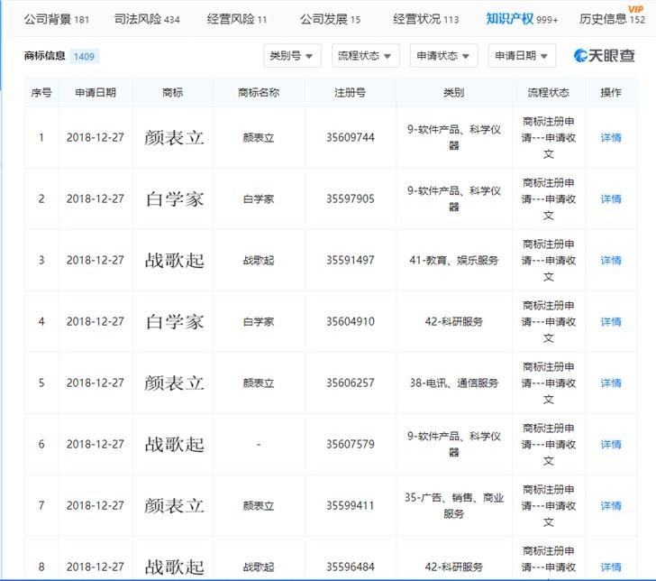 【虎嗅晚报】外交部回应美国将正式提出引渡孟晚舟:立即释放;影视行业自查申报税款117.47亿元