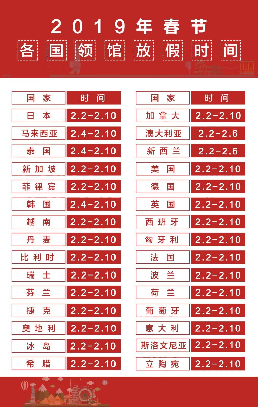 2019春节出国旅游签证排行榜
