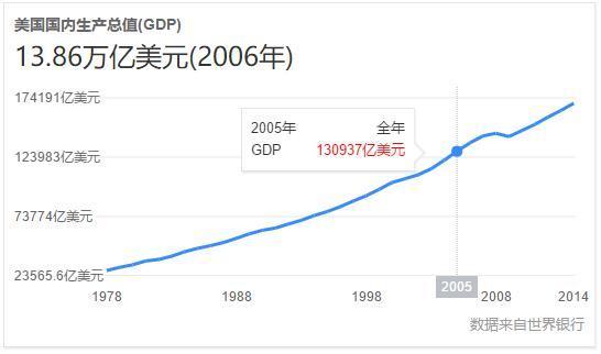 中国经济总量对比俄罗斯_俄罗斯联邦的经济图片