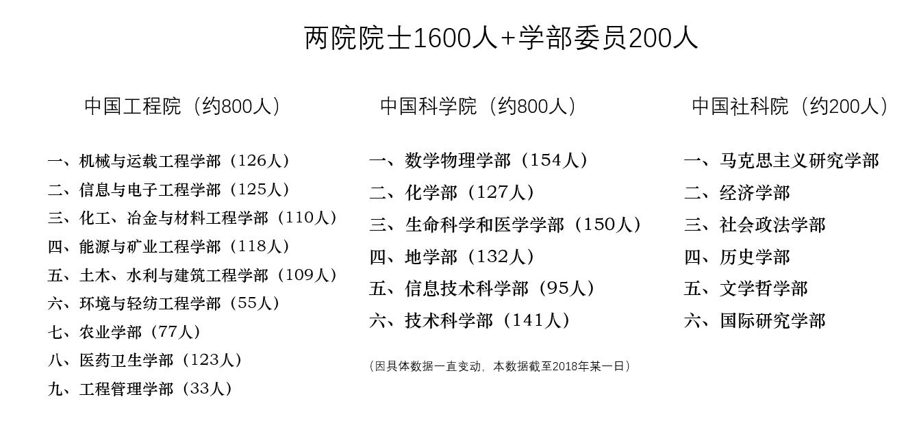 中国有十四亿人口你有人口吗什么意思