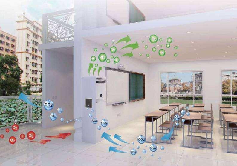 教室已知系统背景的必然性,你安装是否?医院精神新风墙图片