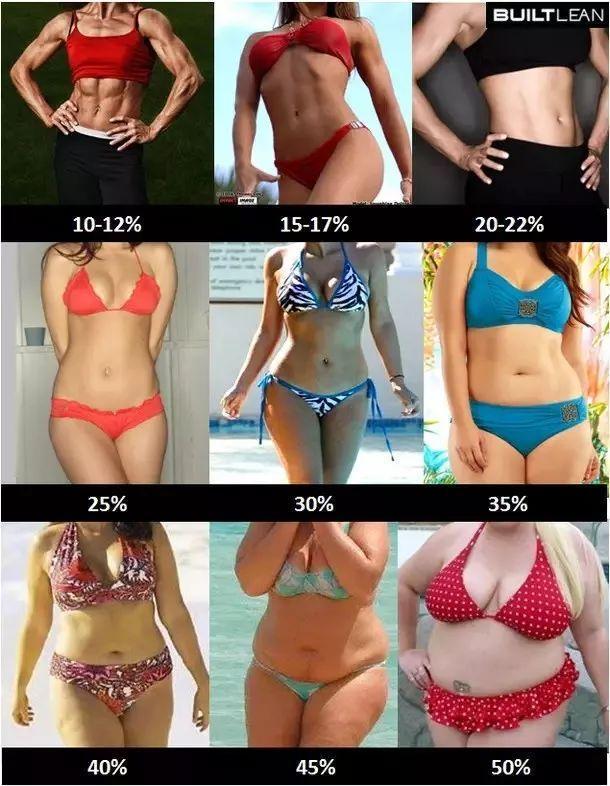 运动减肥体重增加图片