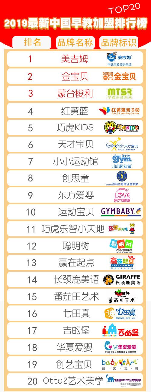 2019小吃盟排行榜_小吃加盟店排行榜2019如今小吃加盟做什么好?
