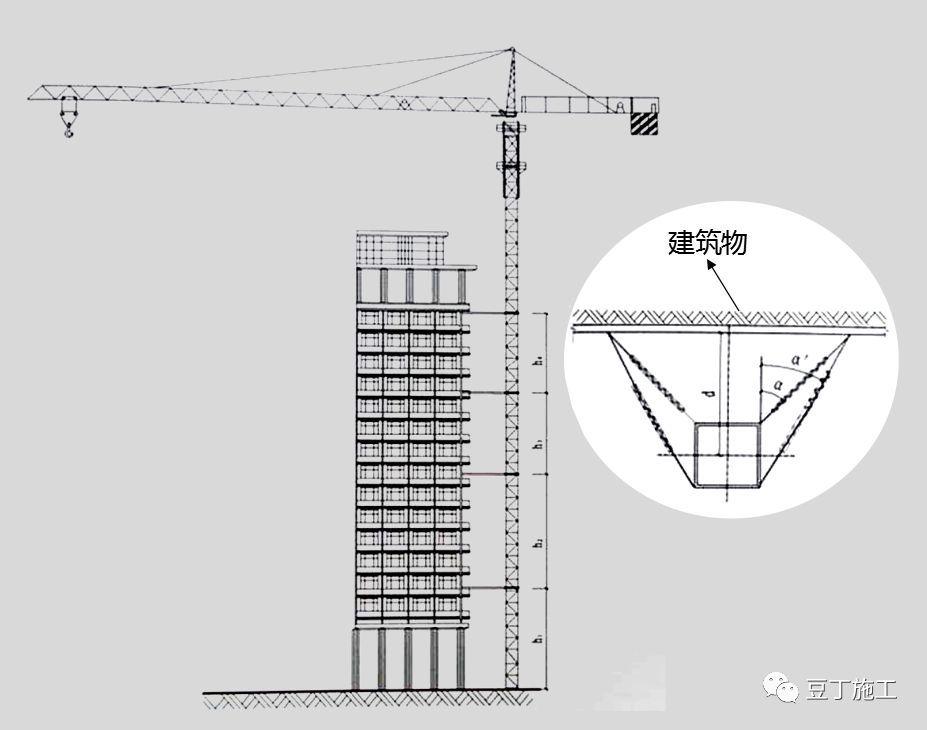 塔吊cad平面图画法