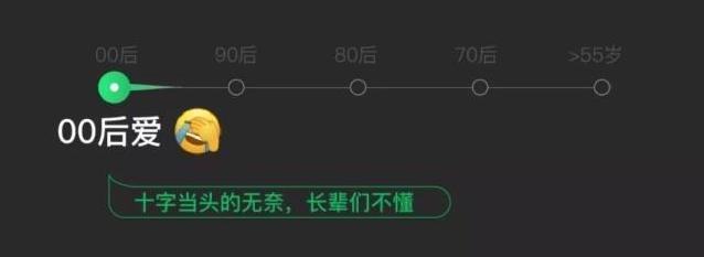 """这家广州公司销售的衣服用了""""捂脸表情包"""",结"""