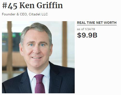 2 38亿美元一套公寓!纽约卖出最豪楼盘_Ken