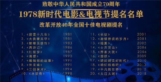 改革开放40年全国十佳电视剧提名:四大名着上榜,还有2部港剧