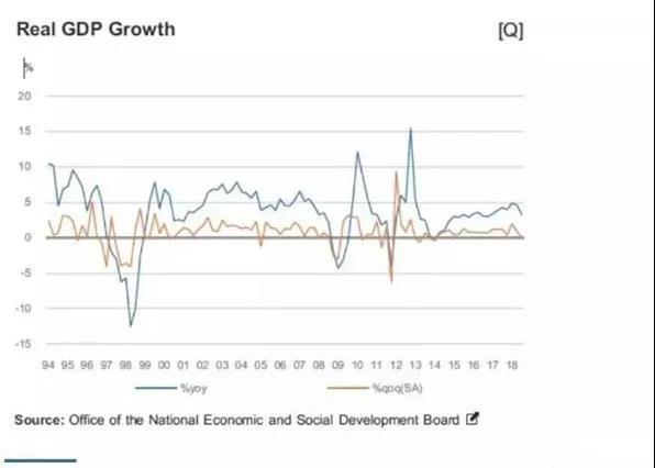 泰国历年gdp_2017中国GDP增速高于上年 经济转折