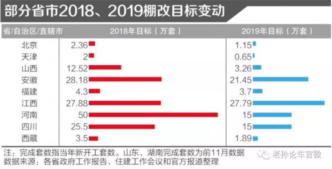 2019家电下乡排行榜_百度风云榜 2009年上半年家电行业报告