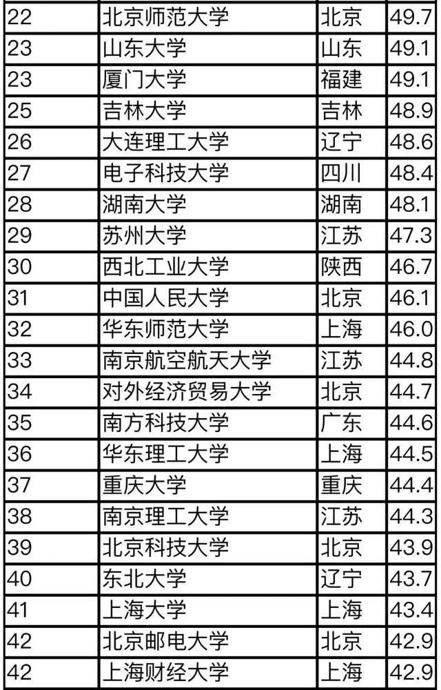 2019中国 排行榜50_2019年中国康养城市排行榜50强出炉 西部13城市入围