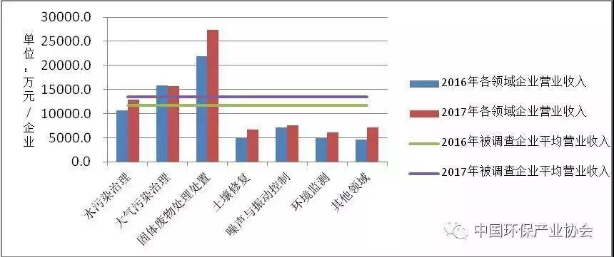 西北工业集团人均工资_西北工业集团程岩