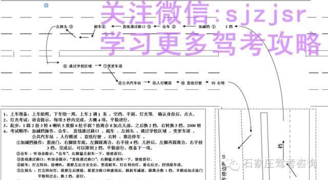 夏邑县科目三示意图_K3石家庄市平山考试分场_考场