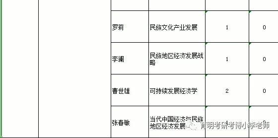 2019央视经济人物_...开会议分析研究2019年经济工作 研究部署党风廉政建设和反腐败工作...