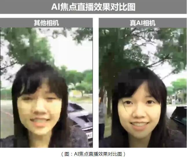 AI相机的破与立:真AI相机标准问世