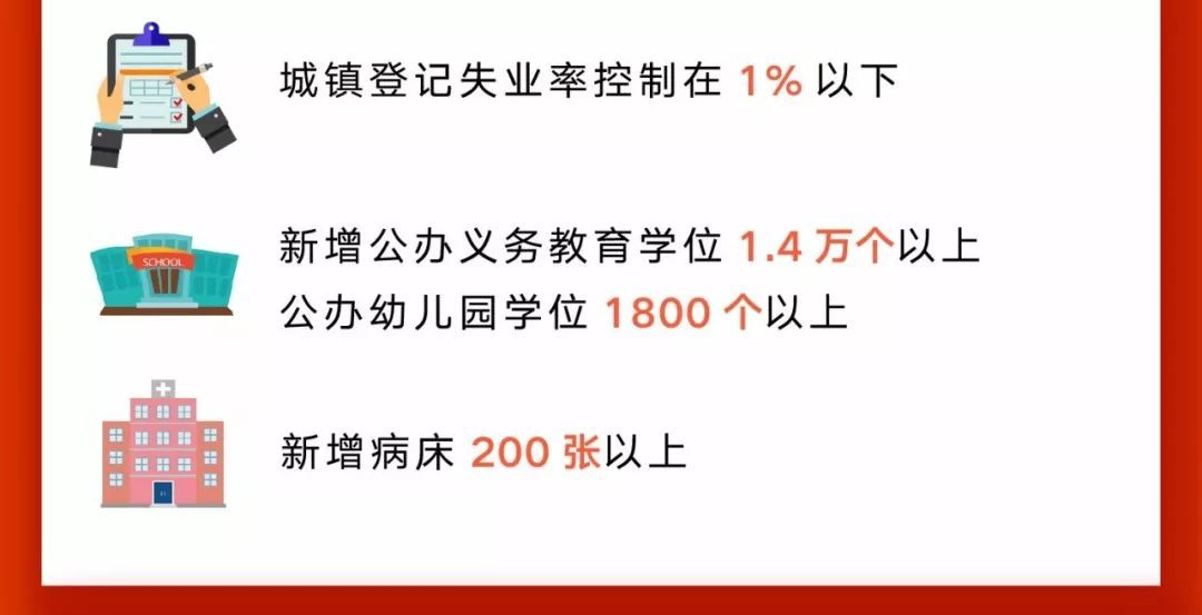 坪山区与大亚湾区gdp_对比发现,惠州才是所有环一线城市的价值洼地