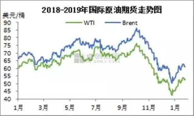 后天零点油价要上涨,加满一箱至少多10元