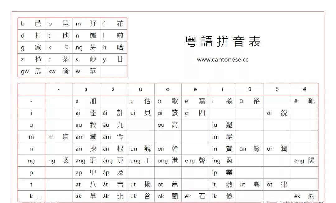 原来广东人才是真正的段子手,一句粤语就道破一切