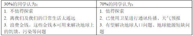 高中英语必修3必考的10篇作文寒假须熟记(人教版)