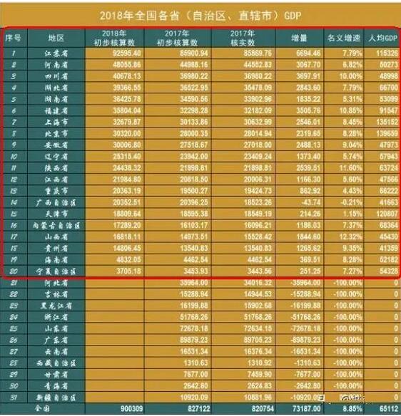 青海玉树市gdp排名20_青海玉树藏獒