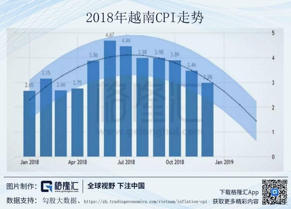 越南的经济总量是多少_越南姑娘卖一次多少