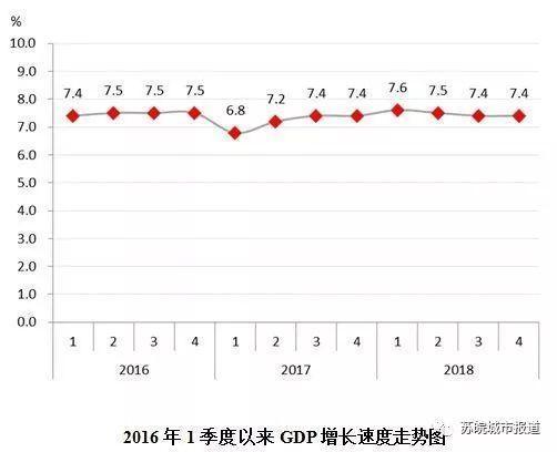 无锡2018年的经济总量_无锡经济开发区范围图