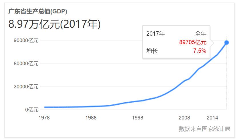 浙江经济总量一直稳居全国第_浙江经济生活频道图片
