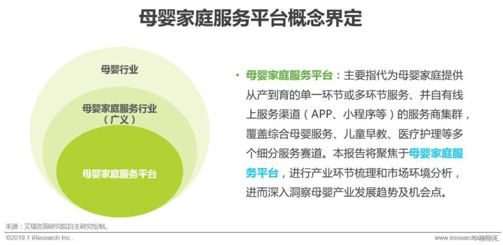 2019年中国母婴家庭服务平台研究报告:全年收入规模约50亿元