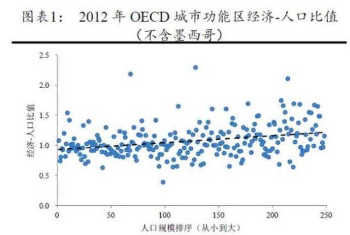 GDP折算数=_48分折算100分是多少