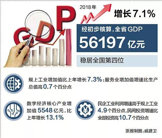 浙江经济总量超韩国_浙江经济生活频道图片