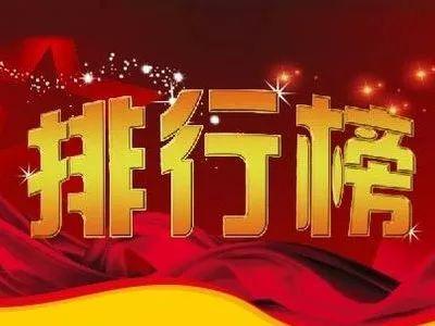 中国复合肥排行榜_四川美丰上榜中国化肥企业100强