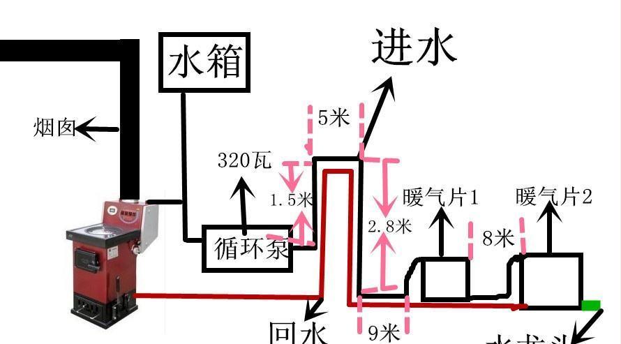 如何安装土暖气,农村自烧暖气怎么安装