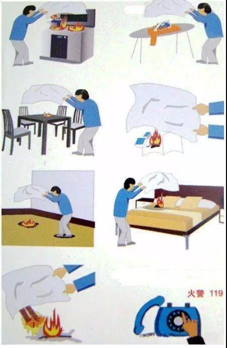常见消防器材灭火毯,你会使用吗