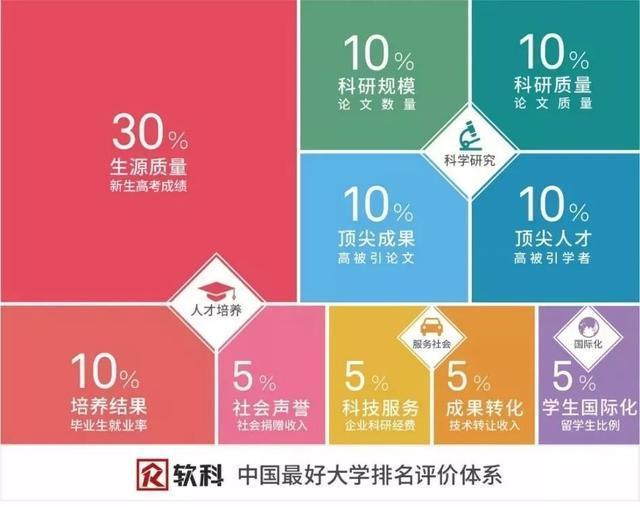 2019广西经济排名情况_2019中国财经类大学排名 中南财经政法大学第一