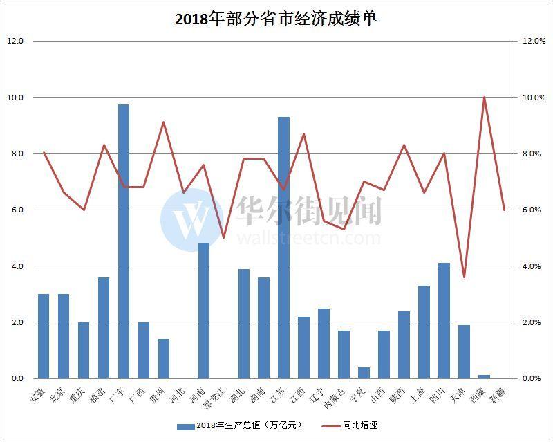 厦门gdp万亿元_重磅 中国首迎10万亿GDP省份,经济总量接近100万亿元,人均GDP突破1万美元