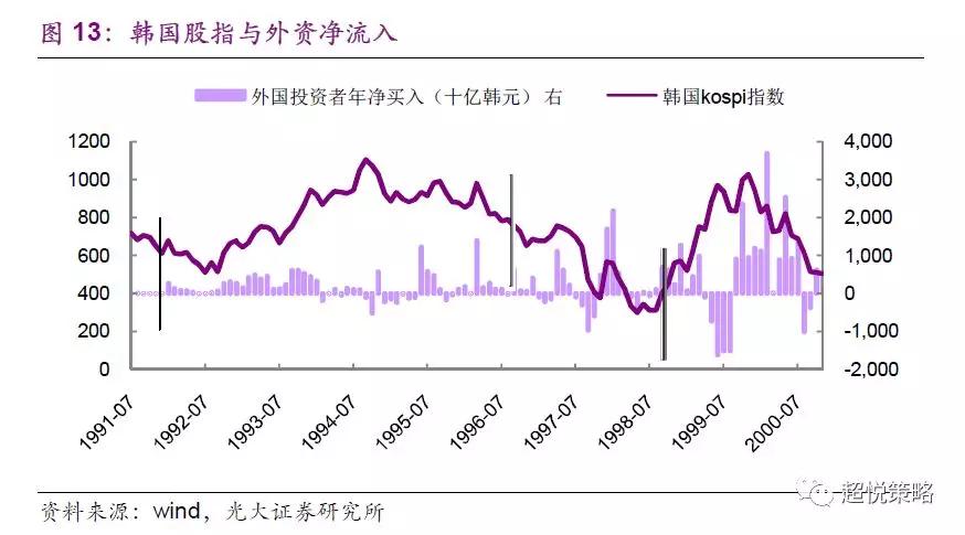 台湾 gdp增长率_台湾gdp