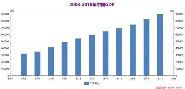 中国私人企业GDP_互联网产业占GDP比重世界第一 看大数据 共享经济如何加速改变中国