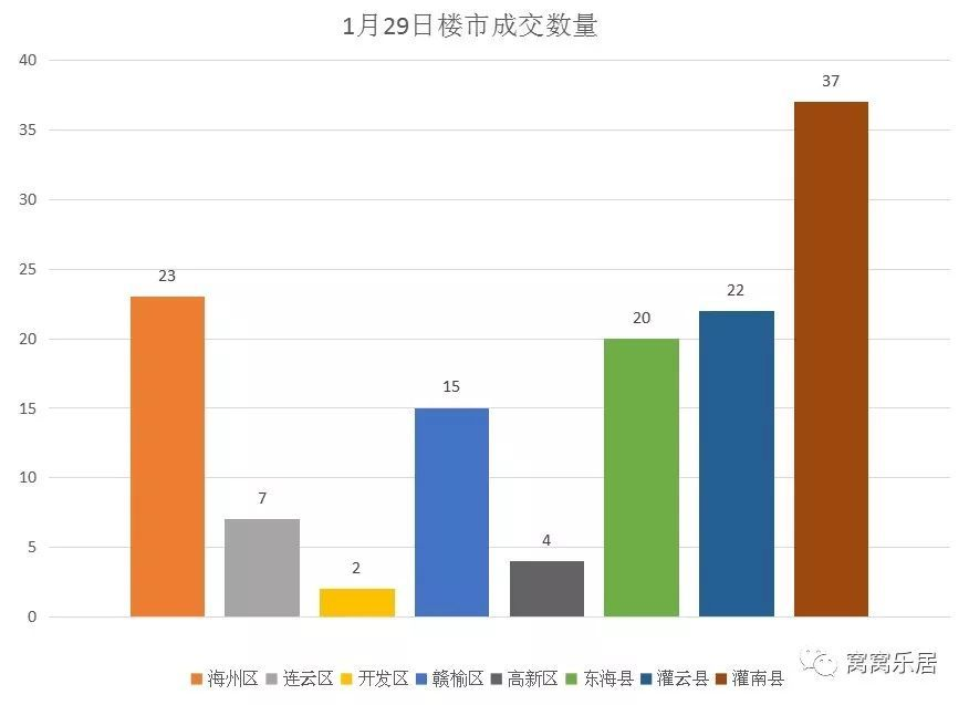连云港市gdp_恭喜连云港喜提 倒数第一 ,2018年江苏各市GDP出炉