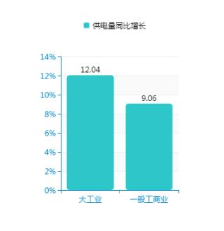 成都工业经济总量2018_成都工业学院校训