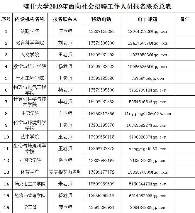巴楚县人口2019年_人口普查