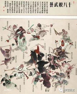 """十八般武艺都是什么_中国传承至今的""""十八般武艺""""都是哪些?_白打"""