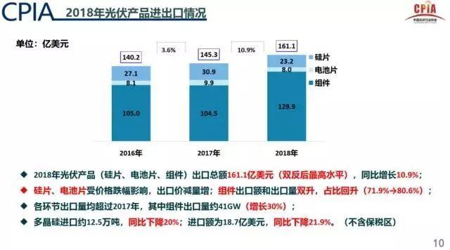 中国贡献了全球了多少gdp_中国料继续成为全球GDP增长主要引擎美国贡献份额将减少