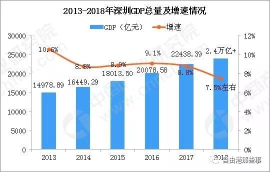 阿里巴巴算入那里的GDP_阿里巴巴2013年业绩有多靓